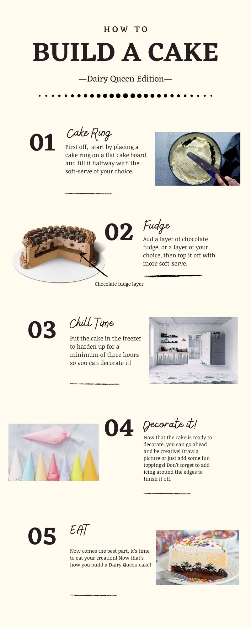 An infographic on how to build an ice cream cake.